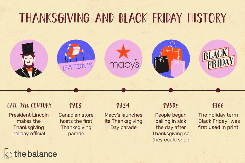 ブラックフライデー 歴史