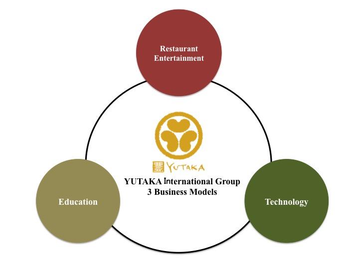 yutaka group